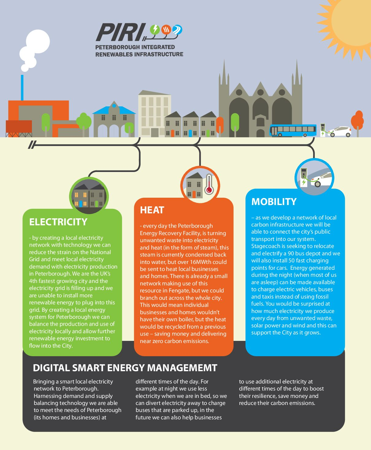 Photo of Largest UK smart city-wide, low carbon energy system plans unveiled